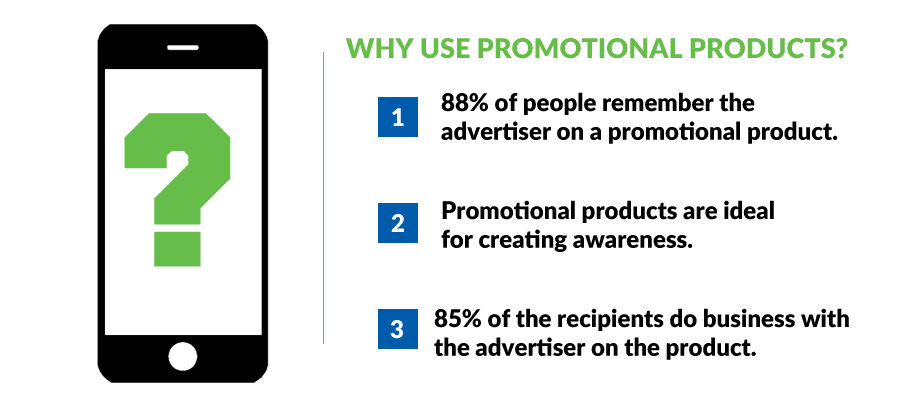 Why Promo Products